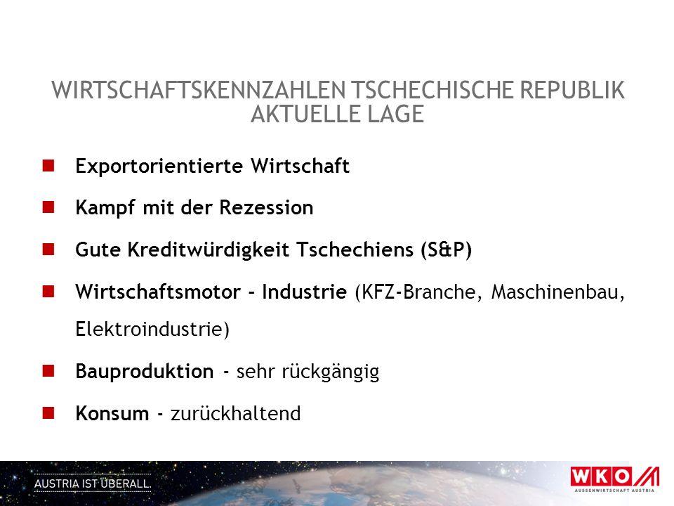 WIRTSCHAFTSKENNZAHLEN TSCHECHISCHE REPUBLIK AKTUELLE LAGE Exportorientierte Wirtschaft Kampf mit der Rezession Gute Kreditwürdigkeit Tschechiens (S&P) Wirtschaftsmotor - Industrie (KFZ-Branche, Maschinenbau, Elektroindustrie) Bauproduktion - sehr rückgängig Konsum - zurückhaltend