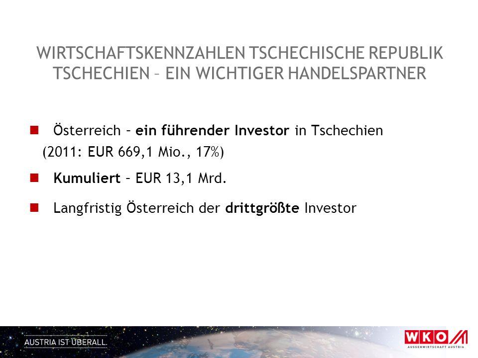 Österreich – ein führender Investor in Tschechien (2011: EUR 669,1 Mio., 17%) Kumuliert – EUR 13,1 Mrd.