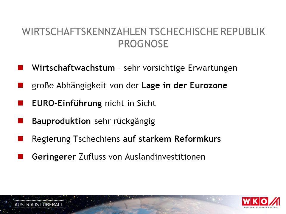 Umwelttechnologien Energieeffizientes Bauen inkl.