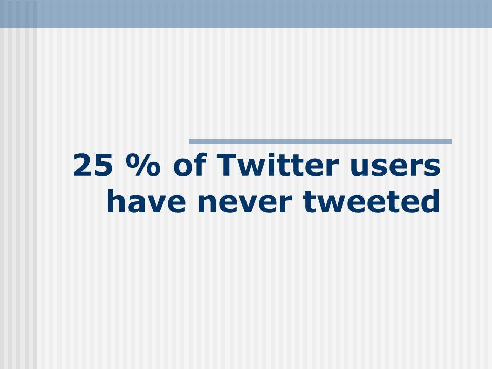 Wie funktioniert Werbung auf Twitter.
