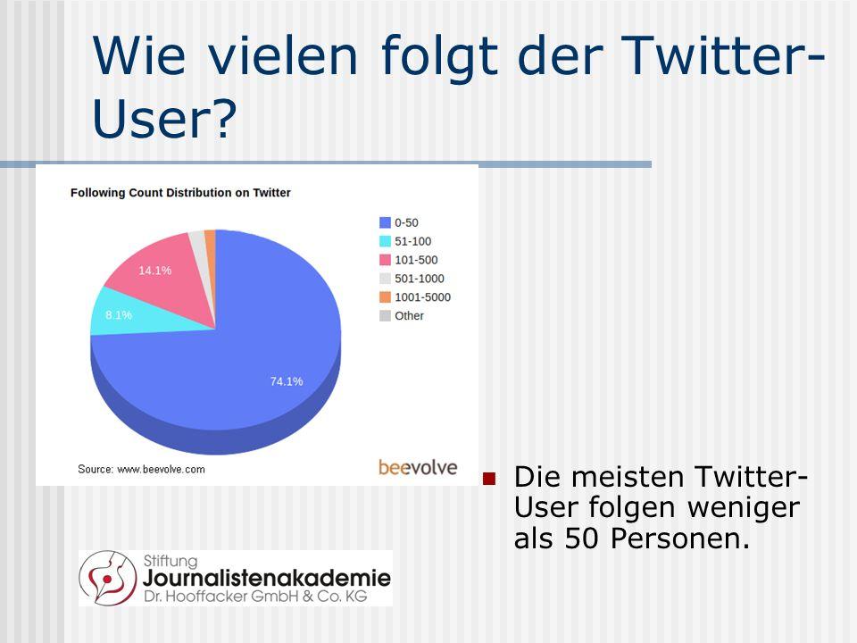 Wie vielen folgt der Twitter- User Die meisten Twitter- User folgen weniger als 50 Personen.