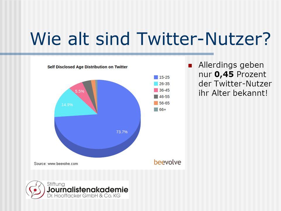 Wie alt sind Twitter-Nutzer.