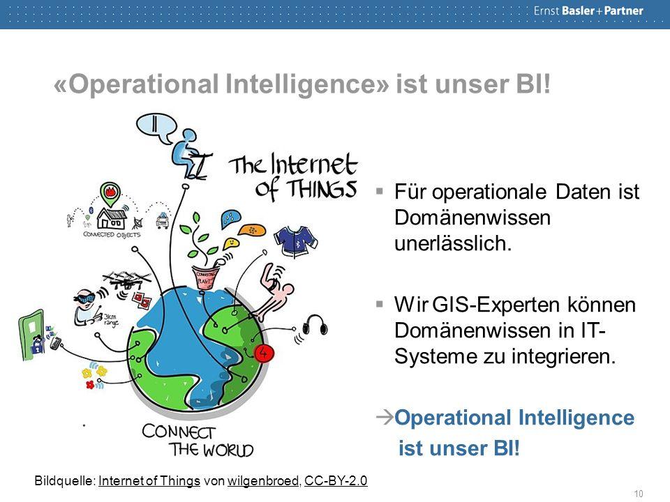 «Operational Intelligence» ist unser BI. Für operationale Daten ist Domänenwissen unerlässlich.