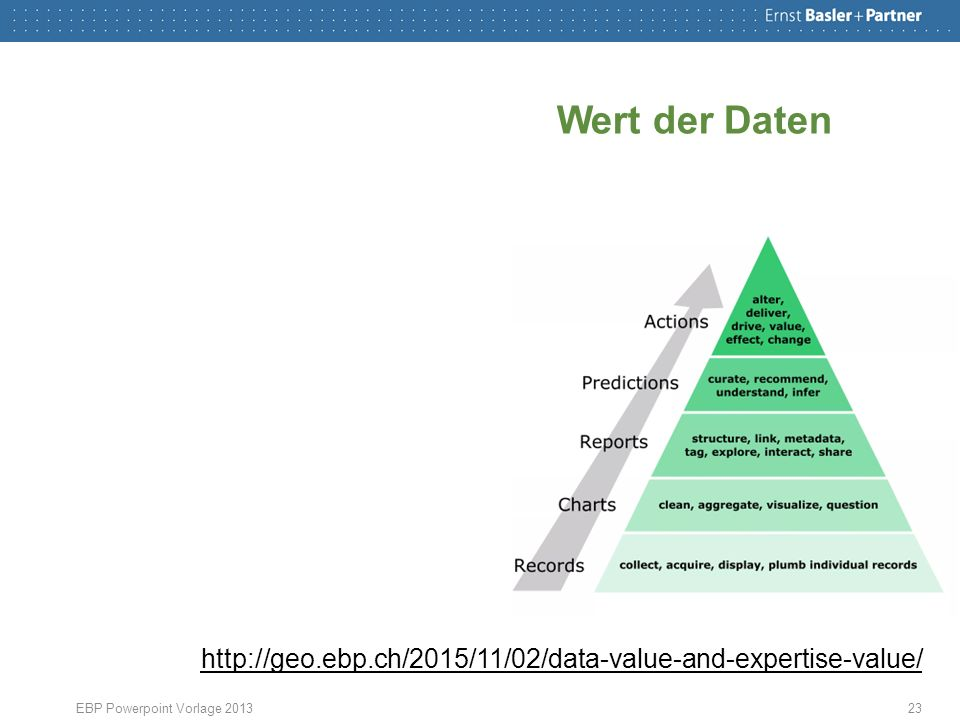 Wert der Experten Wert der Daten EBP Powerpoint Vorlage 201323 http://geo.ebp.ch/2015/11/02/data-value-and-expertise-value/