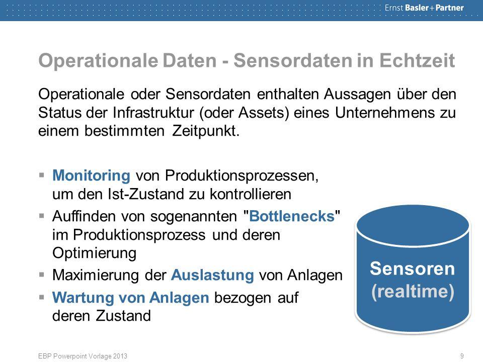Operationale Daten - Sensordaten in Echtzeit Operationale oder Sensordaten enthalten Aussagen über den Status der Infrastruktur (oder Assets) eines Unternehmens zu einem bestimmten Zeitpunkt.