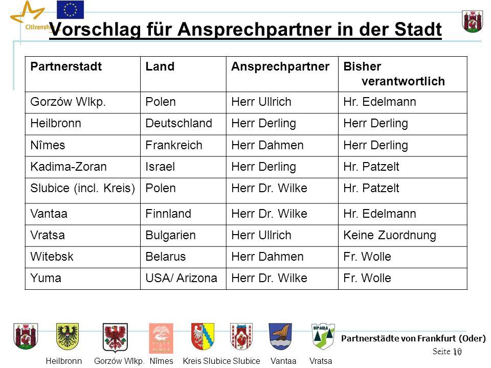 10 Seite 10 Partnerstädte von Frankfurt (Oder) Heilbronn Gorzów Wlkp.
