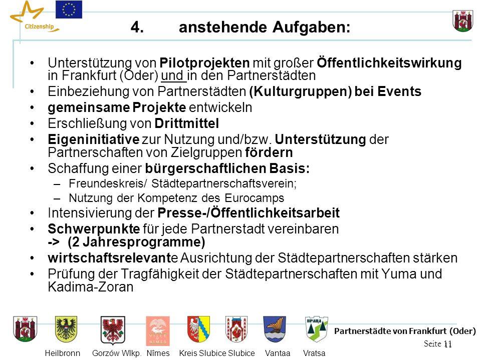 11 Seite 11 Partnerstädte von Frankfurt (Oder) Heilbronn Gorzów Wlkp. Nîmes Kreis Slubice Slubice Vantaa Vratsa 4. anstehende Aufgaben: Unterstützung