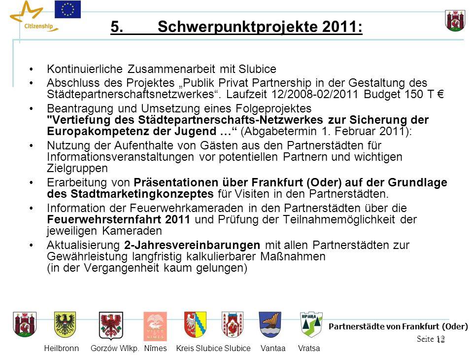 12 Seite 12 Partnerstädte von Frankfurt (Oder) Heilbronn Gorzów Wlkp. Nîmes Kreis Slubice Slubice Vantaa Vratsa 5. Schwerpunktprojekte 2011: Kontinuie