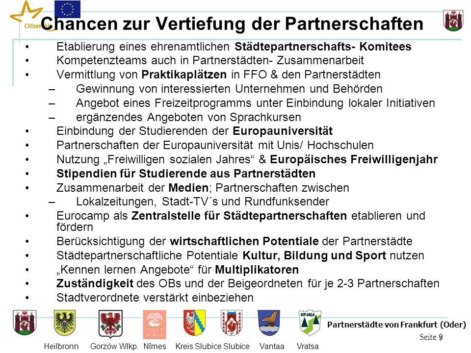 9 Seite 9 Partnerstädte von Frankfurt (Oder) Heilbronn Gorzów Wlkp. Nîmes Kreis Slubice Slubice Vantaa Vratsa Chancen zur Vertiefung der Partnerschaft