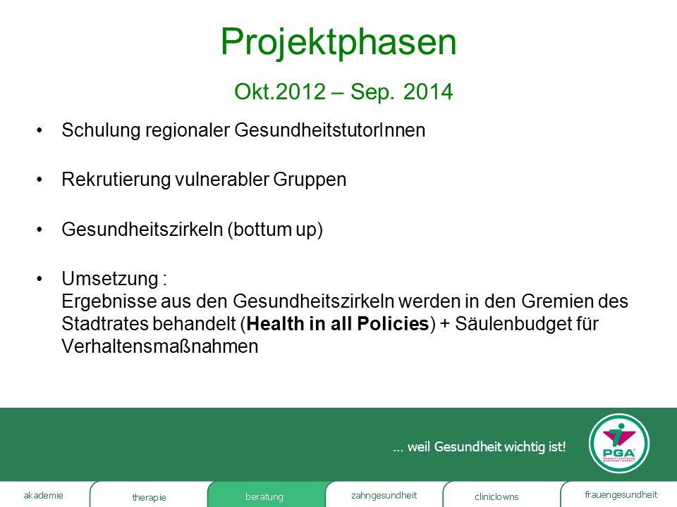 … weil Gesundheit wichtig ist. Projektphasen Okt.2012 – Sep.