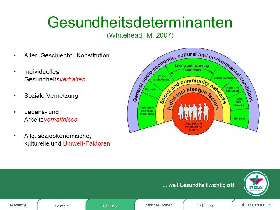… weil Gesundheit wichtig ist. Gesundheitsdeterminanten (Whitehead, M.