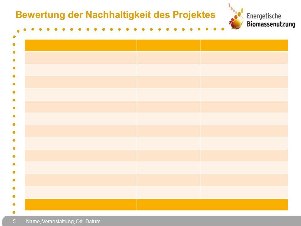 5 Bewertung der Nachhaltigkeit des Projektes