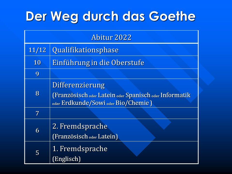 11/12Qualifikationsphase 10 Einführung in die Oberstufe 9 8Differenzierung (Französisch oder Latein oder Spanisch oder Informatik oder Erdkunde/Sowi o