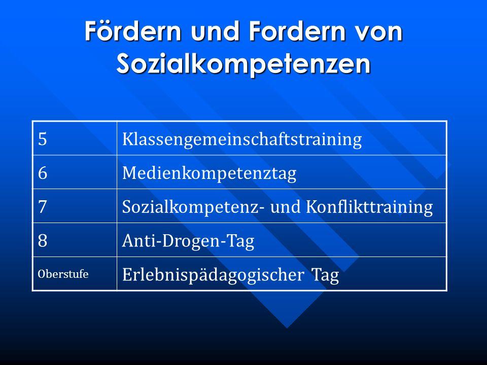Fördern und Fordern von Sozialkompetenzen 5Klassengemeinschaftstraining 6Medienkompetenztag 7Sozialkompetenz- und Konflikttraining 8Anti-Drogen-Tag Ob