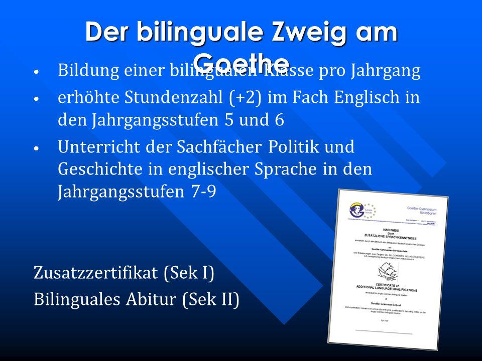 Der bilinguale Zweig am Goethe Bildung einer bilingualen Klasse pro Jahrgang erhöhte Stundenzahl (+2) im Fach Englisch in den Jahrgangsstufen 5 und 6