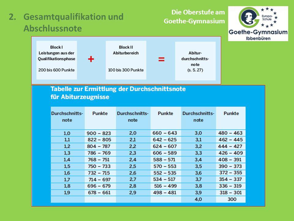 Die Oberstufe am Goethe-Gymnasium 2.Gesamtqualifikation und Abschlussnote