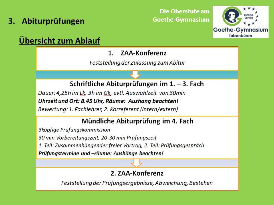 Die Oberstufe am Goethe-Gymnasium 3.Abiturprüfungen Übersicht zum Ablauf