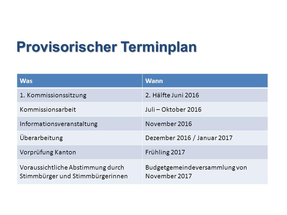 Provisorischer Terminplan WasWann 1. Kommissionssitzung2.