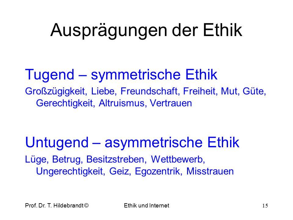 Dualität der Ebenen Ökonomie Technik Naturwissenschaft Nicht-Ökonomie Kunst Kultur- wissen- schaft Prof.
