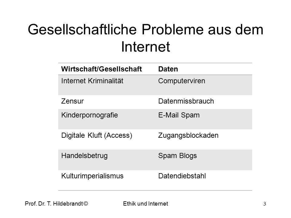 Minimalkostenlinie (Scale Line) 13 Prof.Dr. HildebrandtMinimalkostenkombination O0O0 q 2 (z.B.