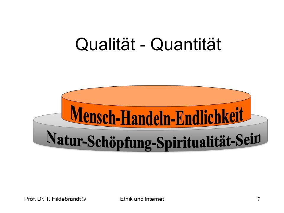 Kraftwirkungen Macht Stärke Prof. Dr. T. Hildebrandt © 17 Ethik und Internet