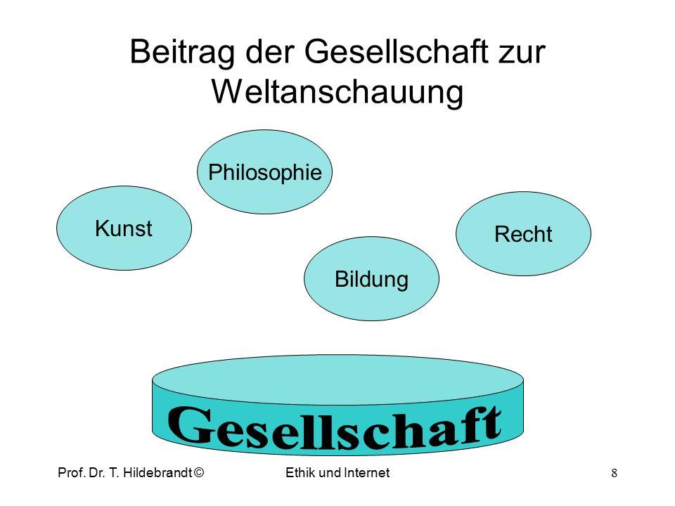 Dienste auf dem Internet Prof. Dr. T. Hildebrandt ©Ethik und Internet 28
