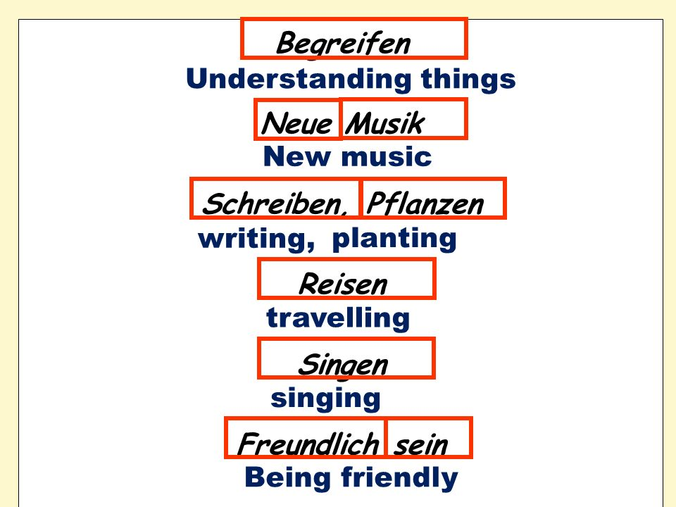 Begreifen Neue Musik Schreiben, Pflanzen Reisen Singen Freundlich sein Understanding things New music writing, travelling planting singing Being friendly