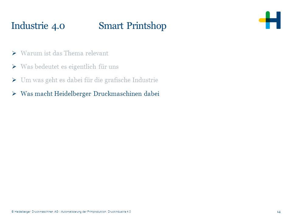 © Heidelberger Druckmaschinen AG Industrie 4.0 Smart Printshop 14  Warum ist das Thema relevant  Was bedeutet es eigentlich für uns  Um was geht es