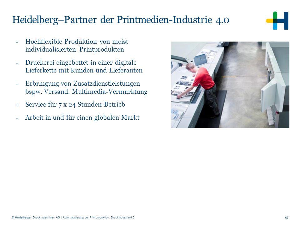 © Heidelberger Druckmaschinen AG Heidelberg–Partner der Printmedien-Industrie 4.0 -Hochflexible Produktion von meist individualisierten Printprodukten