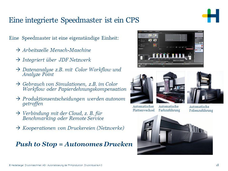 © Heidelberger Druckmaschinen AG Eine Speedmaster ist eine eigenständige Einheit:  Arbeitszelle Mensch-Maschine  Integriert über JDF Netzwerk  Date