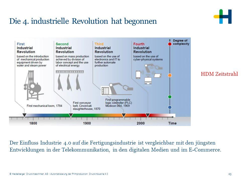 © Heidelberger Druckmaschinen AG Die 4. industrielle Revolution hat begonnen Der Einfluss Industrie 4.0 auf die Fertigungsindustrie ist vergleichbar m