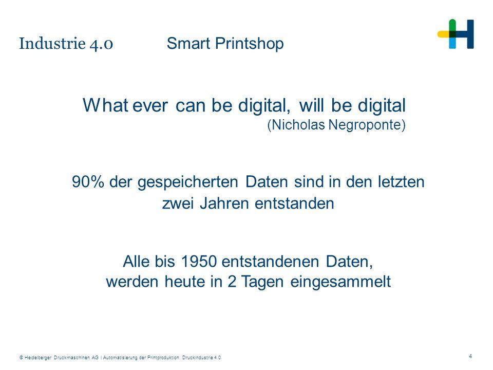 5 © Heidelberger Druckmaschinen AG Die industrielle digitale Transformation ist unterwegs: In 2015 waren bereits 5.000.000.000 Dinge vernetzt In 2020 werden es über 25.000.000.000 sein Industrie 4.0 Smart Printshop | Automatisierung der Printproduktion: Druckindustrie 4.0