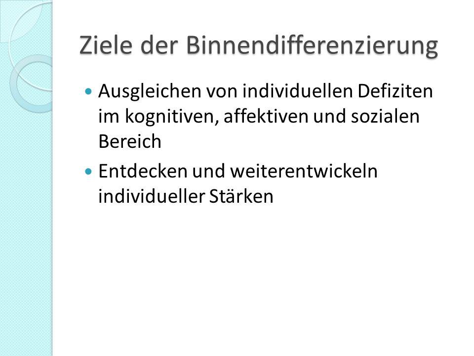 Ziele der Binnendifferenzierung Ausgleichen von individuellen Defiziten im kognitiven, affektiven und sozialen Bereich Entdecken und weiterentwickeln individueller Stärken