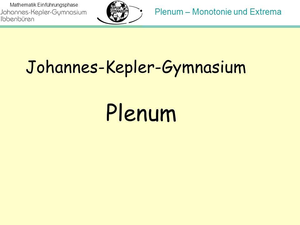 Plenum – Monotonie und Extrema Mathematik Einführungsphase f´- VZW von + nach - f´(2)=0 und Vorzeichenwechsel (VZW ) von f´(x) von + nach –  Hochpunkt (HP) bei x=2 Hochpunkte und Tiefpunkte finden