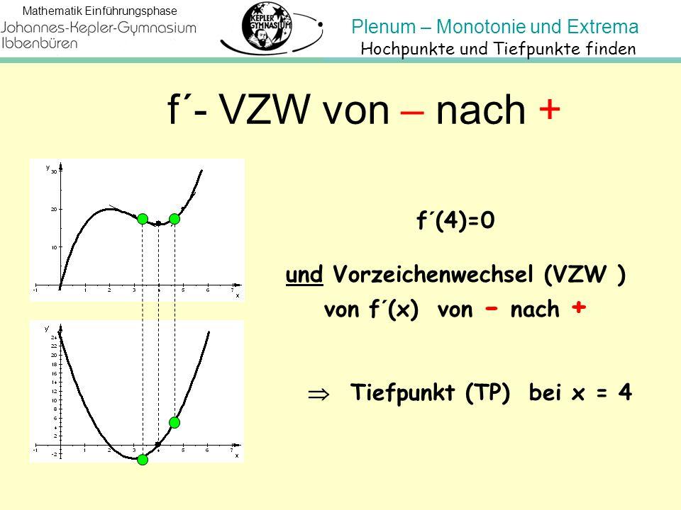 Plenum – Monotonie und Extrema Mathematik Einführungsphase f´- VZW von – nach + f´(4)=0 und Vorzeichenwechsel (VZW ) von f´(x) von - nach +  Tiefpunk