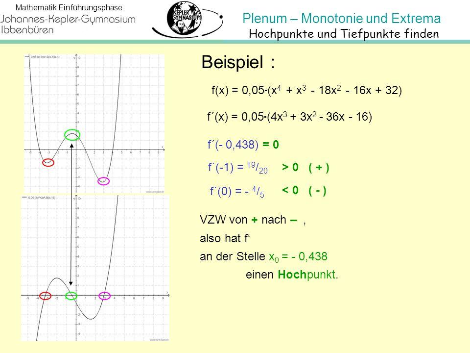 Plenum – Monotonie und Extrema Mathematik Einführungsphase Beispiel : f(x) = 0,05  (x 4 + x 3 - 18x 2 - 16x + 32) f´(x) = 0,05  (4x 3 + 3x 2 - 36x -