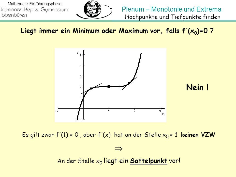 Plenum – Monotonie und Extrema Mathematik Einführungsphase Liegt immer ein Minimum oder Maximum vor, falls f´(x 0 )=0 ? Es gilt zwar f´(1) = 0, aber f
