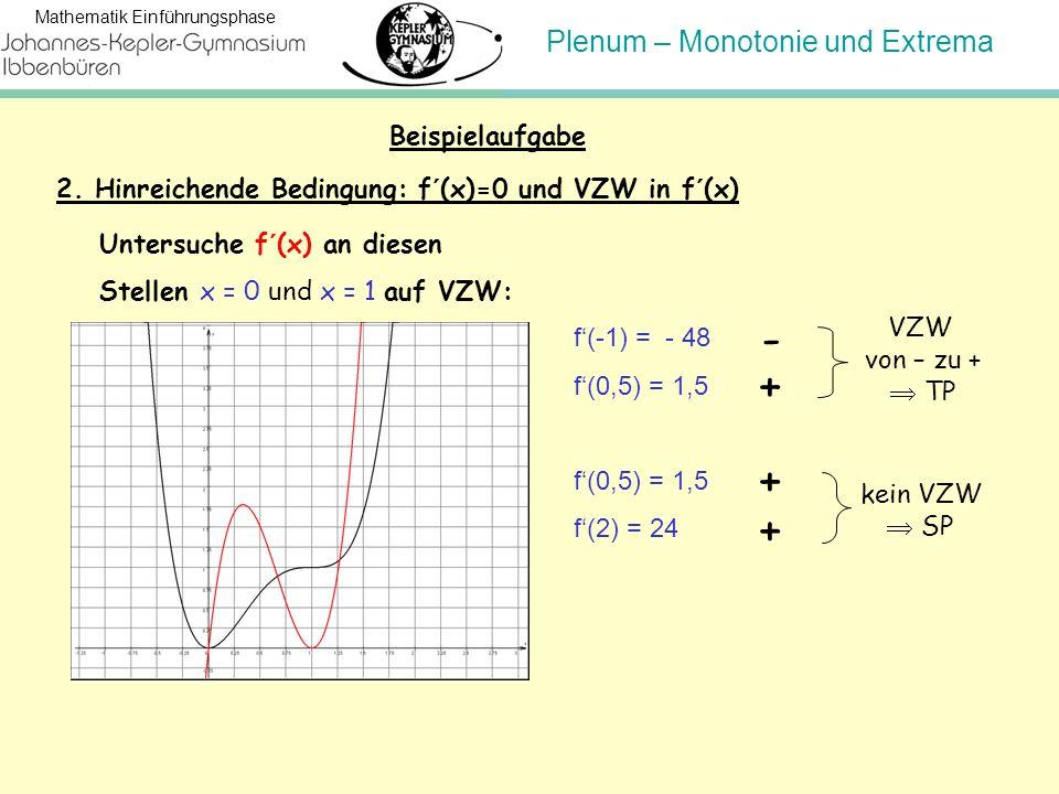 Plenum – Monotonie und Extrema Mathematik Einführungsphase Untersuche f´(x) an diesen Stellen x = 0 und x = 1 auf VZW: + - + + VZW von – zu +  TP kei