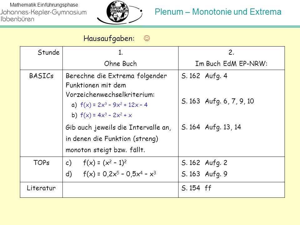 Plenum – Monotonie und Extrema Mathematik Einführungsphase Stunde 1. Ohne Buch 2. Im Buch EdM EP-NRW: BASICs Berechne die Extrema folgender Funktionen