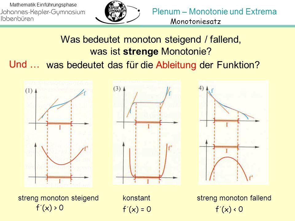 Plenum – Monotonie und Extrema Mathematik Einführungsphase Beispiel : f(x) = 0,05  (x 4 + x 3 - 18x 2 - 16x + 32) f´(x) = 0,05  (4x 3 + 3x 2 - 36x - 16) f´(- 0,438) = 0 f´(-1) = 19 / 20 f´(0) = - 4 / 5 > 0 ( + ) < 0 ( - ) VZW von + nach –, also hat f' an der Stelle x 0 = - 0,438 einen Hochpunkt.