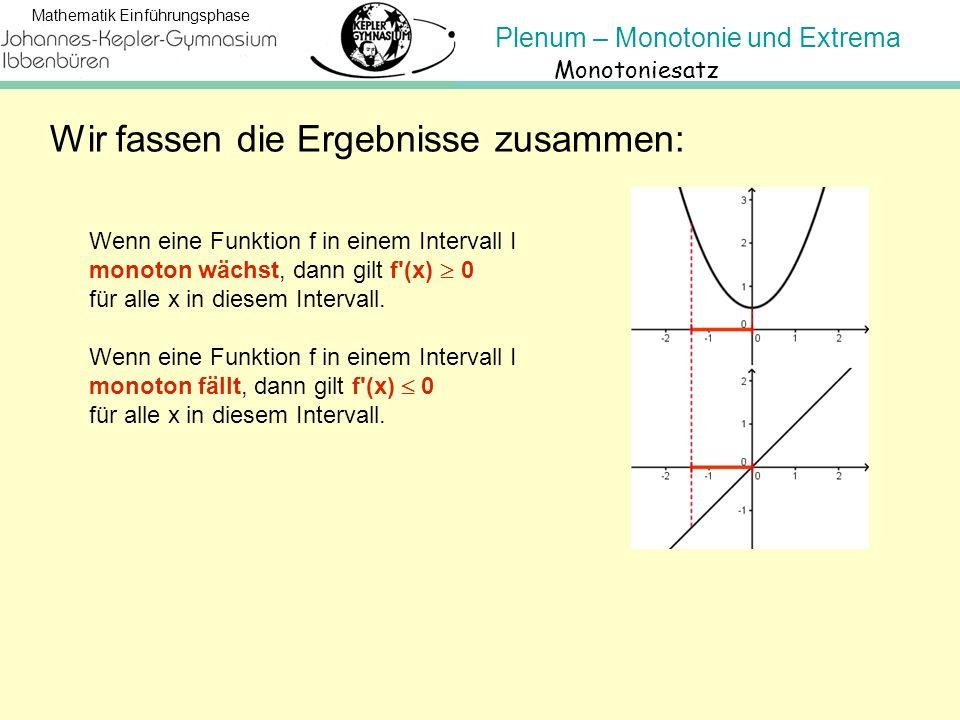 Plenum – Monotonie und Extrema Mathematik Einführungsphase Es geht auch umgekehrt: Wenn f (x)  0 für alle x in einem Intervall I, dann ist die Funktion f auf diesem ganzen Intervall monoton steigend.