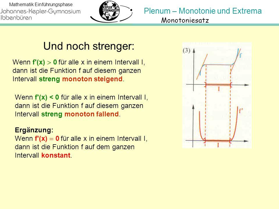 Plenum – Monotonie und Extrema Mathematik Einführungsphase 1.Notwendige Bedingung: Suche alle Stellen mit f´(x)=0, also f´(x) = 12x 3 - 24x 2 + 12x = 0 Beispielaufgabe  0 = 12x 3 - 24x 2 + 12x │ :12  0 = x 3 - 2x 2 + x  0 = x(x 2 -2x + 1)  0 = x(x-1) 2 Damit ist x = 0 eine einfache und x = 1 eine doppelte Nullstelle von f´(x).