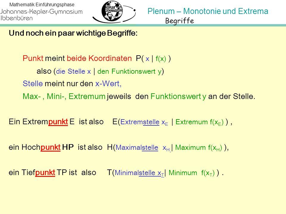 Plenum – Monotonie und Extrema Mathematik Einführungsphase Und noch ein paar wichtige Begriffe: Punkt meint beide Koordinaten P( x | f(x) ) also ( die