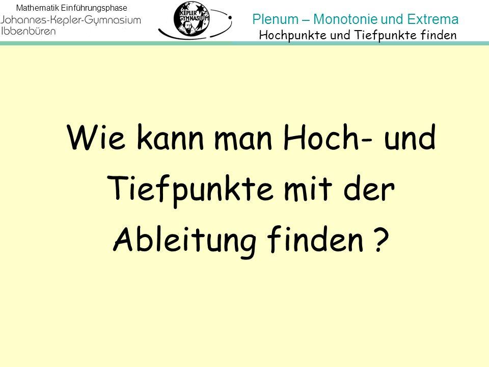 Plenum – Monotonie und Extrema Mathematik Einführungsphase Hochpunkte und Tiefpunkte finden f'(2)=0 und f'(4)=0 Funktion f(x) Ableitung f (x)