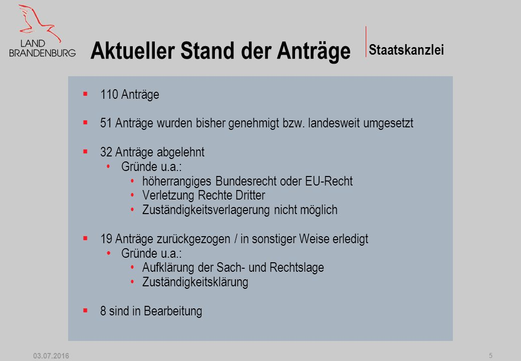 03.07.2016 5 Aktueller Stand der Anträge  110 Anträge  51 Anträge wurden bisher genehmigt bzw.
