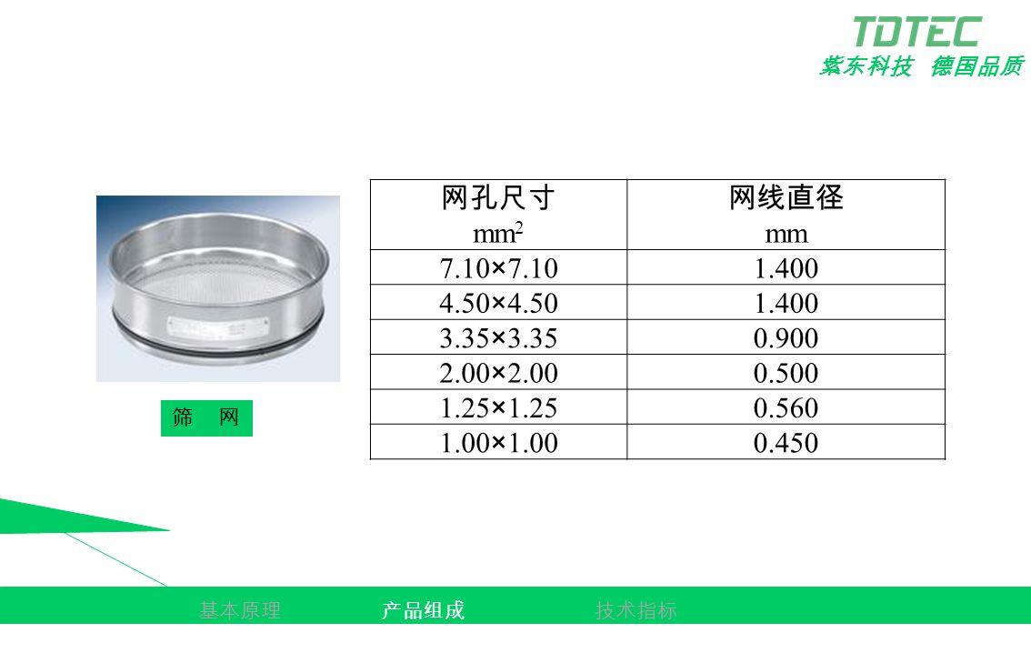 紫东科技 德国品质 产品简述 基本原理产品组成技术指标 网孔尺寸 mm 2 网线直径 mm 7.10×7.101.400 4.50×4.501.400 3.35×3.350.900 2.00×2.000.500 1.25×1.250.560 1.00×1.000.450 筛 网