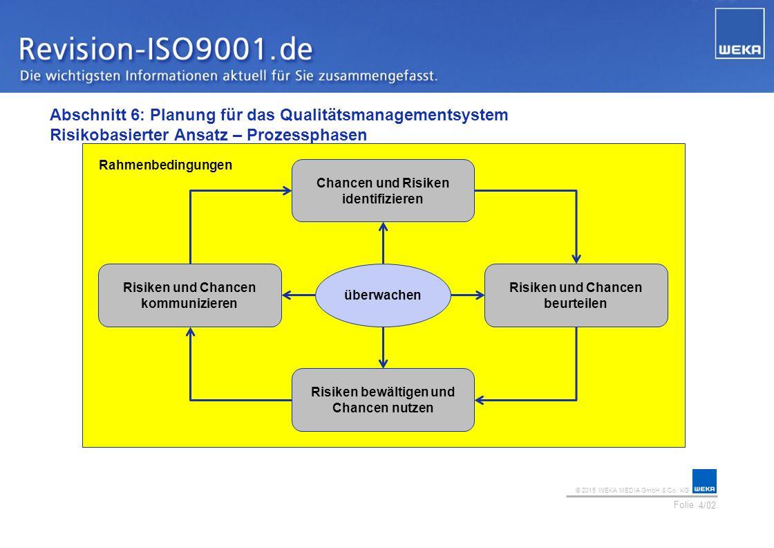 © 2015 WEKA MEDIA GmbH & Co. KG Folie Ihr Logo Abschnitt 6: Planung für das Qualitätsmanagementsystem Risikobasierter Ansatz – Prozessphasen 4/02 Chan