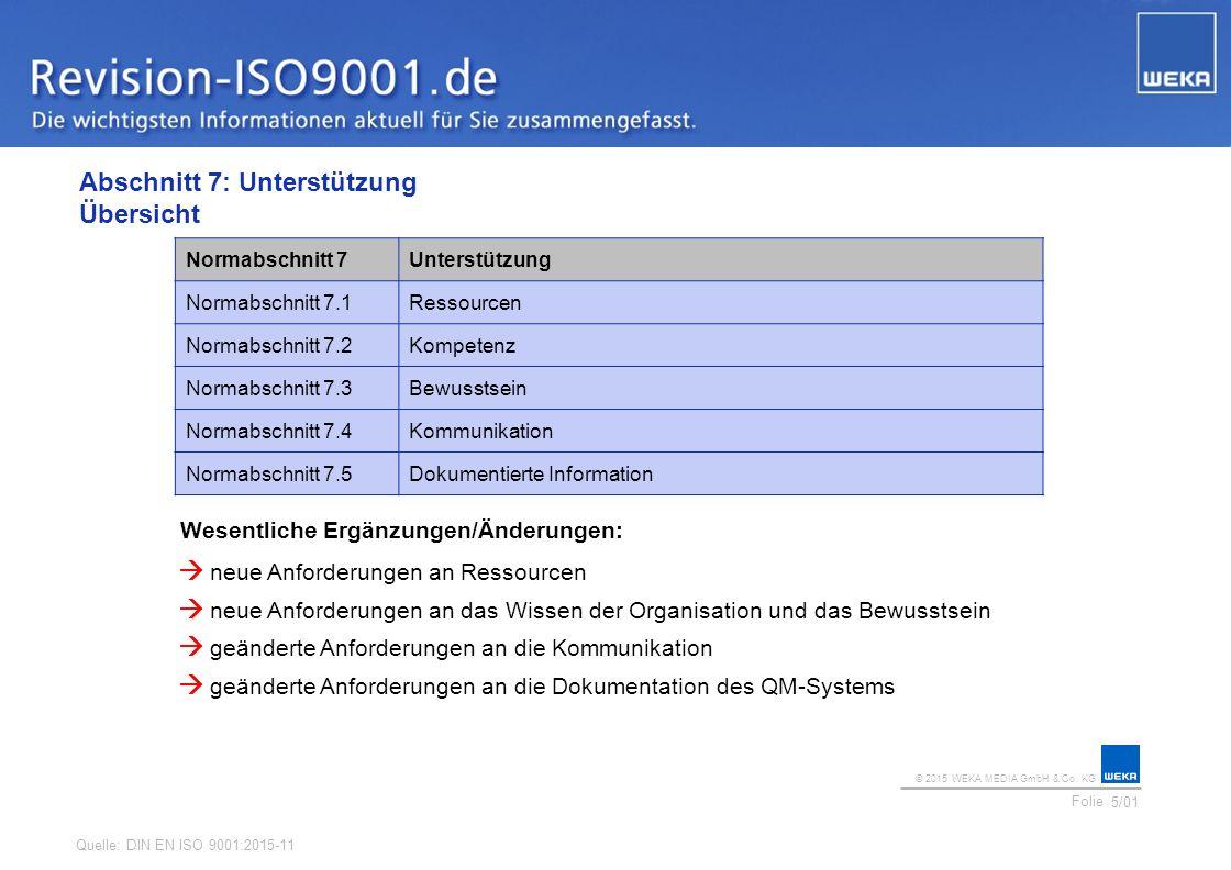 © 2015 WEKA MEDIA GmbH & Co. KG Folie Ihr Logo Abschnitt 7: Unterstützung Übersicht 5/01 Normabschnitt 7Unterstützung Normabschnitt 7.1Ressourcen Norm