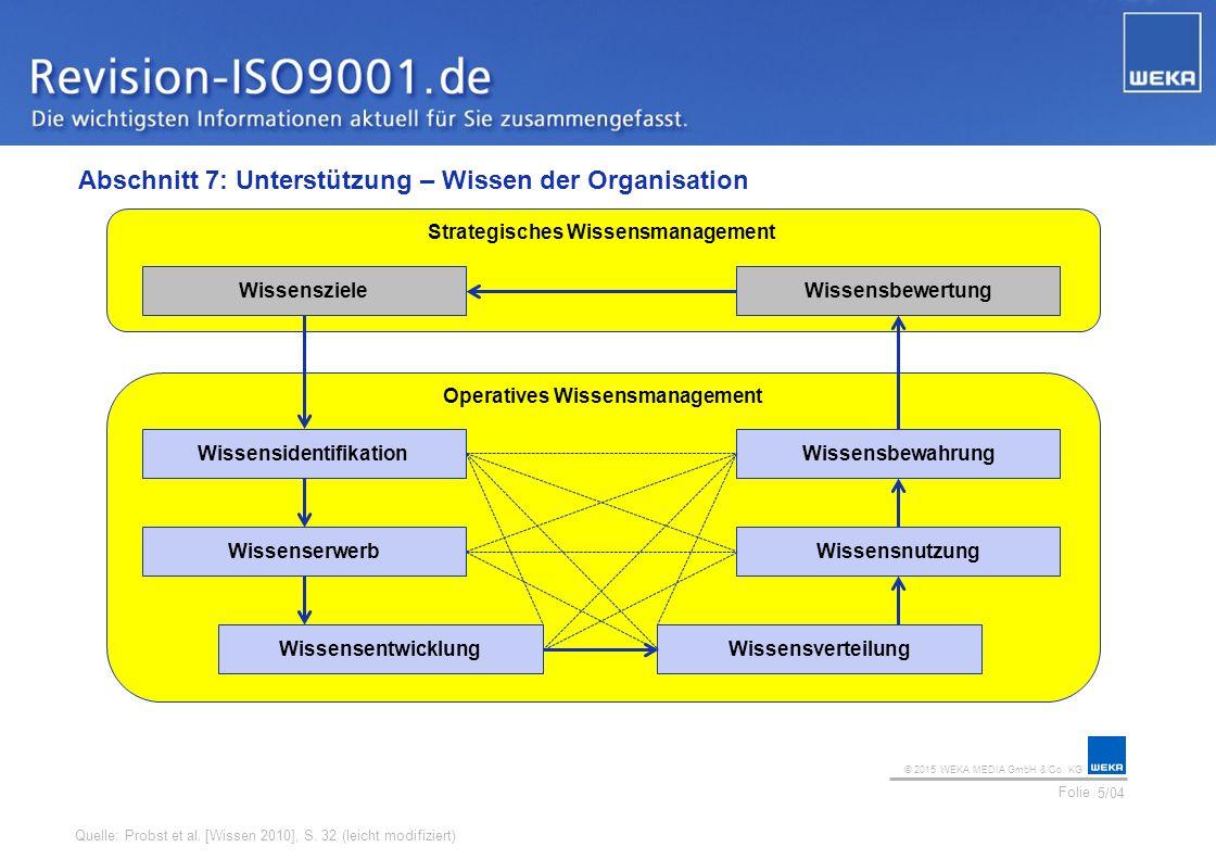 © 2015 WEKA MEDIA GmbH & Co. KG Folie Ihr Logo Abschnitt 7: Unterstützung – Wissen der Organisation 5/04 Quelle: Probst et al. [Wissen 2010], S. 32 (l