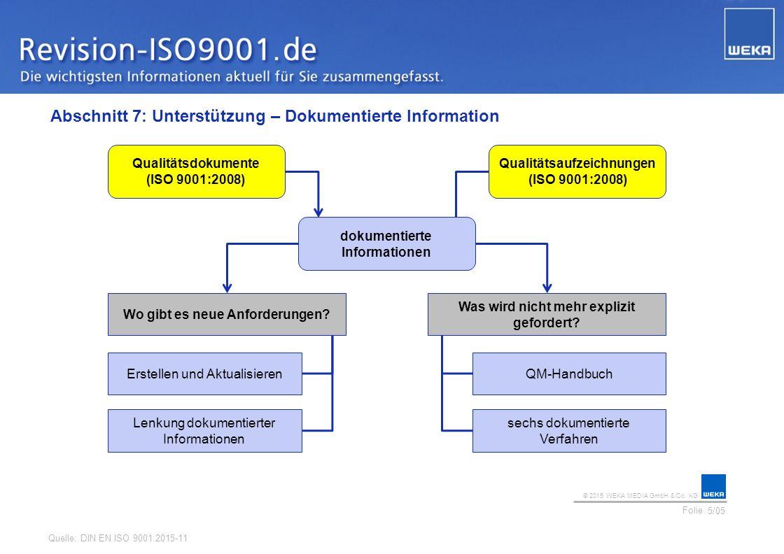 © 2015 WEKA MEDIA GmbH & Co. KG Folie Ihr Logo Abschnitt 7: Unterstützung – Dokumentierte Information 5/05 Qualitätsdokumente (ISO 9001:2008) Qualität